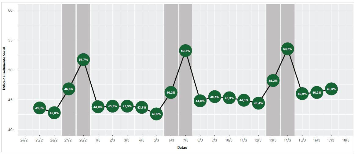 Gráfico XIV